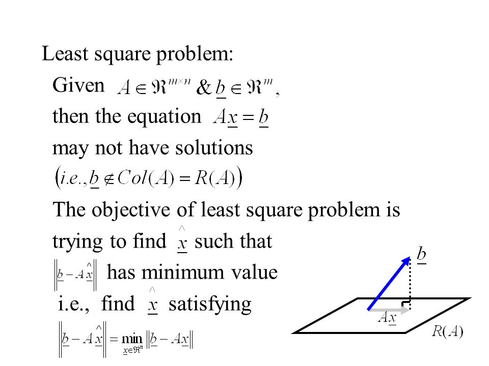 Least square problem: Given then the equation may not have solutions The objective of least square problem is trying to find such that has minimum value i.e., find satisfying