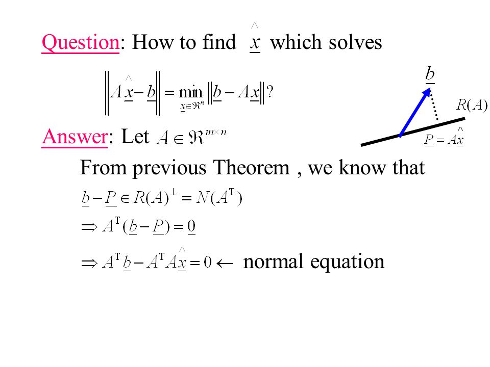Question: How to find which solves Answer: Let From previous Theorem, we know that normal equation