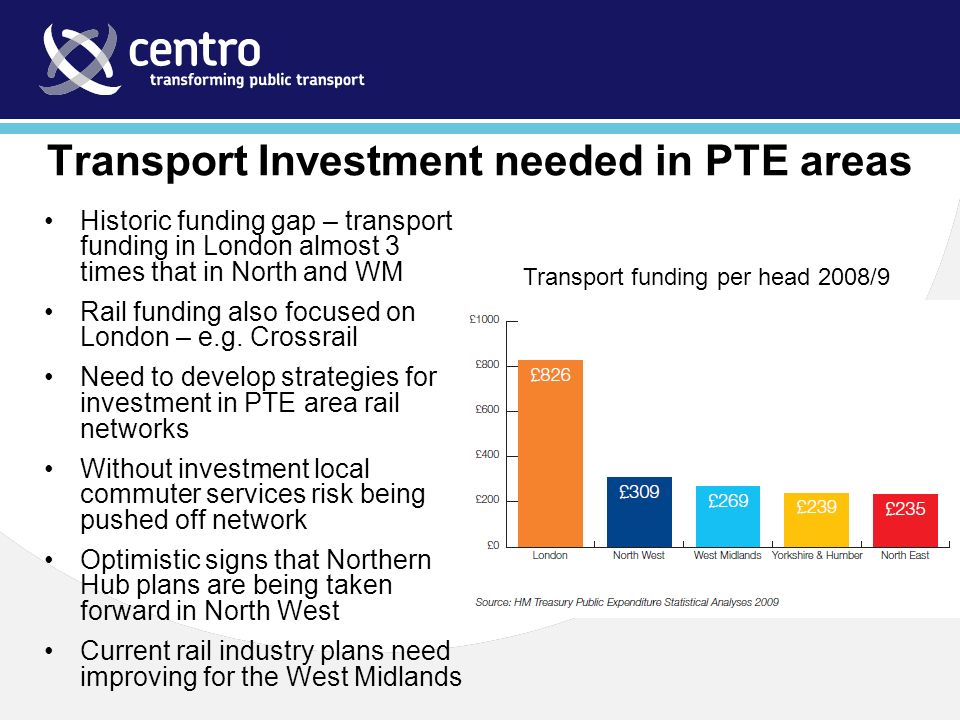 Transport Investment needed in PTE areas Historic funding gap – transport funding in London almost 3 times that in North and WM Rail funding also focused on London – e.g.