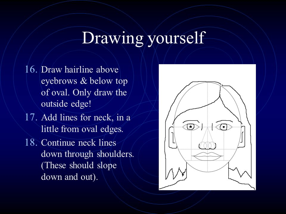 Drawing yourself 16. Draw hairline above eyebrows & below top of oval.