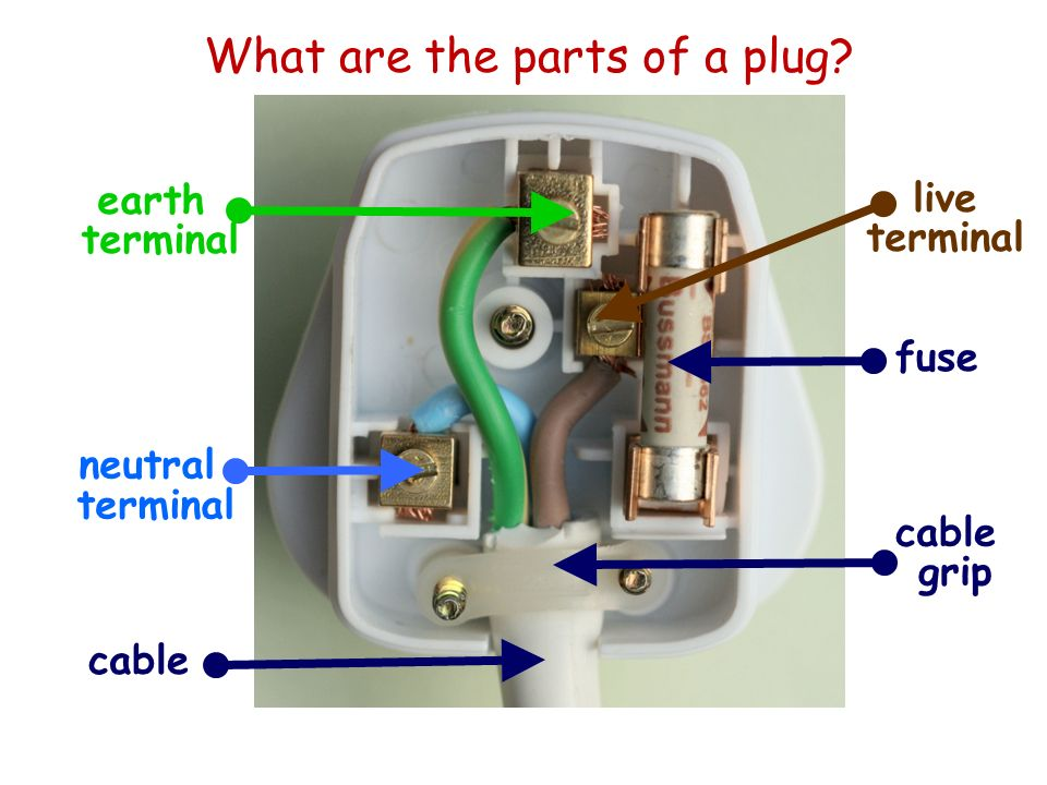 Mains electricity Revise the following Direct and alternating ...