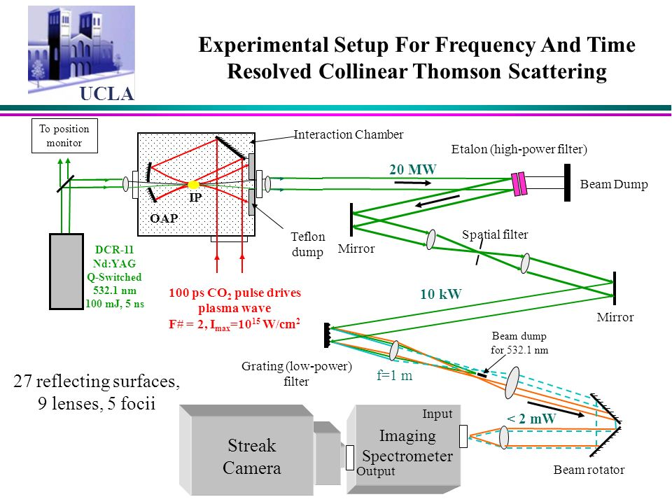 ucla frequency domain interferometry diagnostic system for the NCSU Electrical Engineering  Virginia Tech Electrical Engineering Iowa State Electrical Engineering EEWeb UCLA