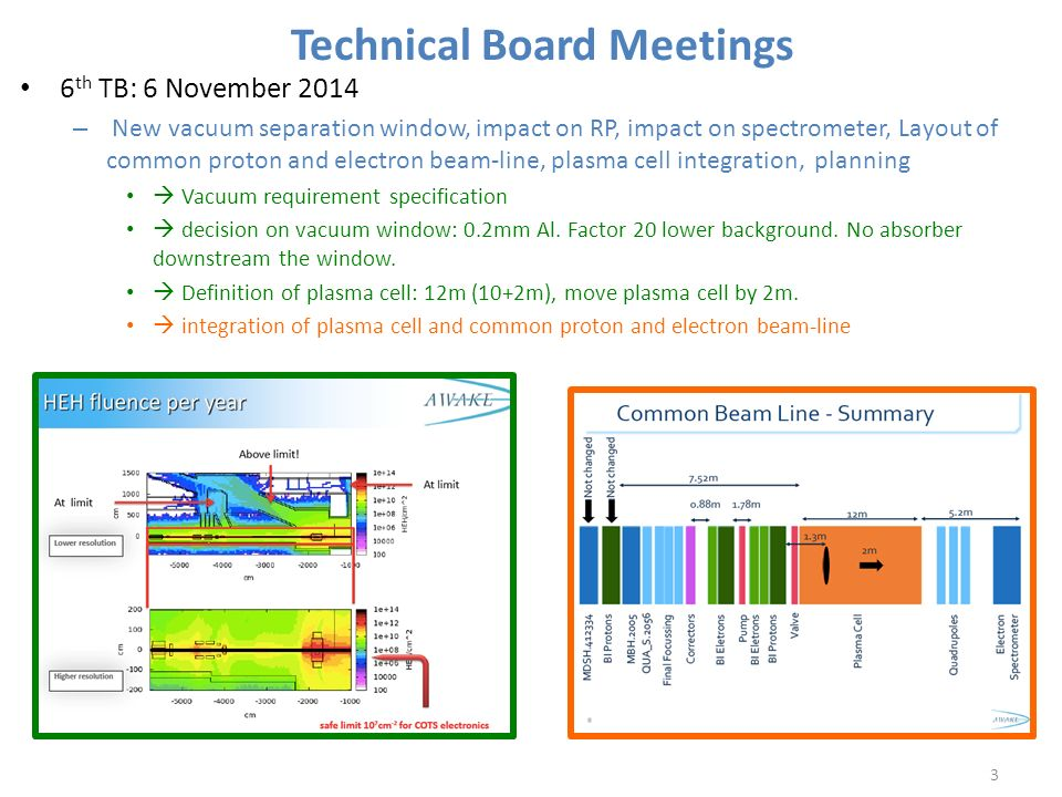 Technical Board Meetings 6 th TB: 6 November 2014 – New vacuum separation window, impact on RP, impact on spectrometer, Layout of common proton and electron beam-line, plasma cell integration, planning  Vacuum requirement specification  decision on vacuum window: 0.2mm Al.