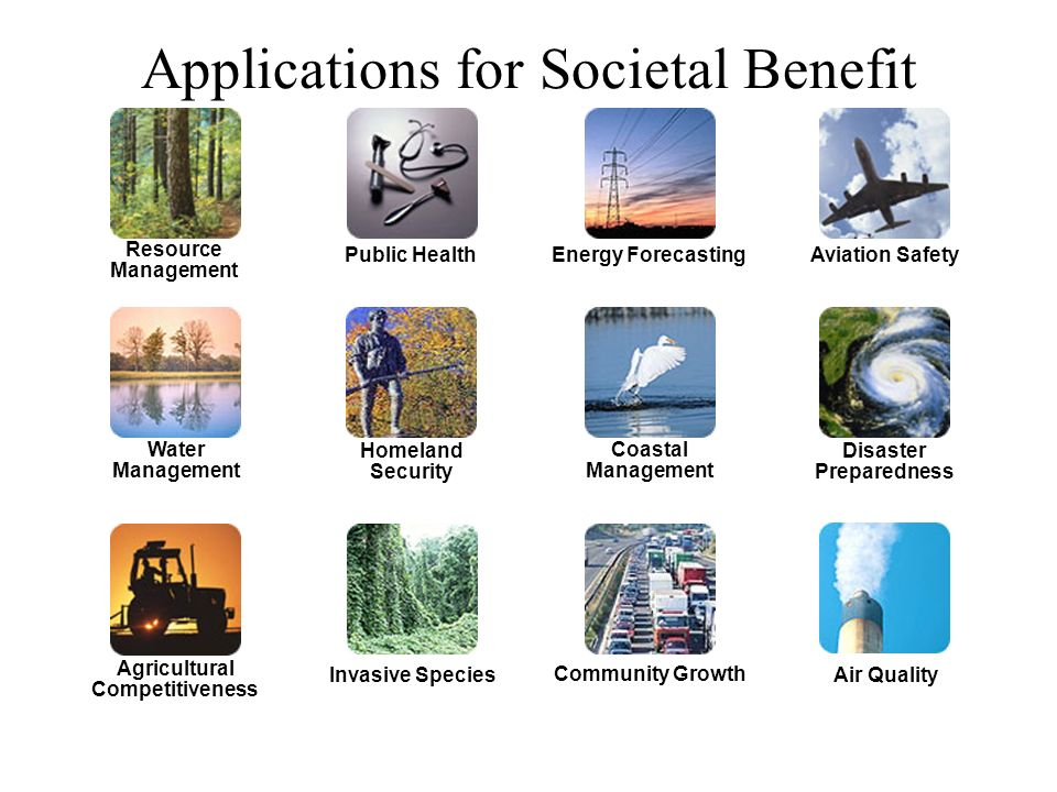 Applications for Societal Benefit Agricultural Competitiveness Air Quality Community Growth Invasive Species Water Management Disaster Preparedness Coastal Management Homeland Security Resource Management Aviation Safety Energy Forecasting Public Health