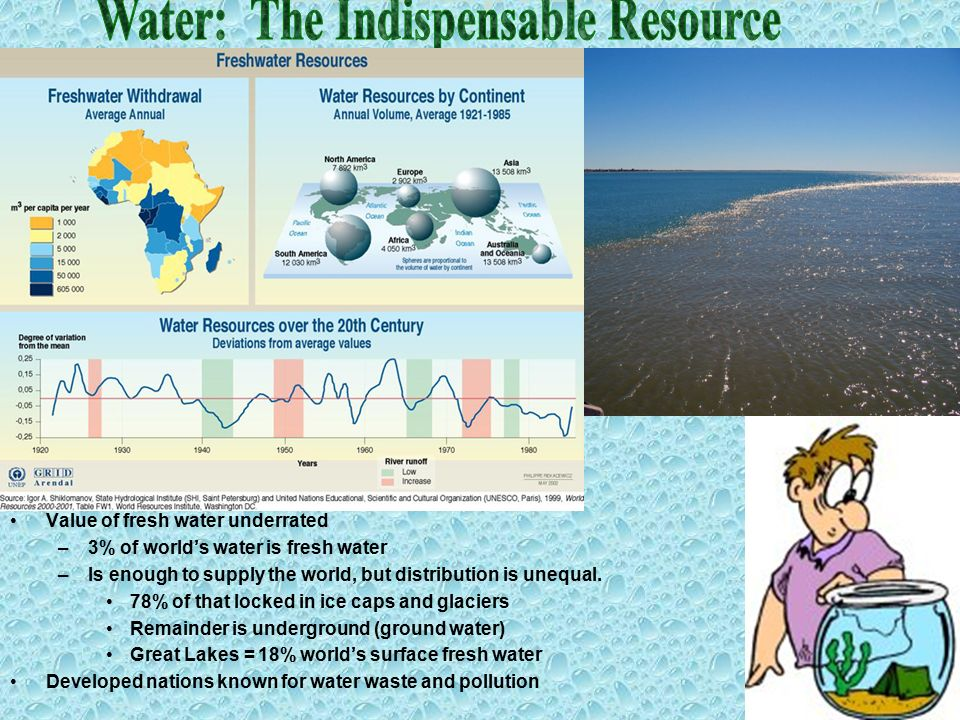 Value of fresh water underrated –3% of world's water is fresh water –Is enough to supply the world, but distribution is unequal.