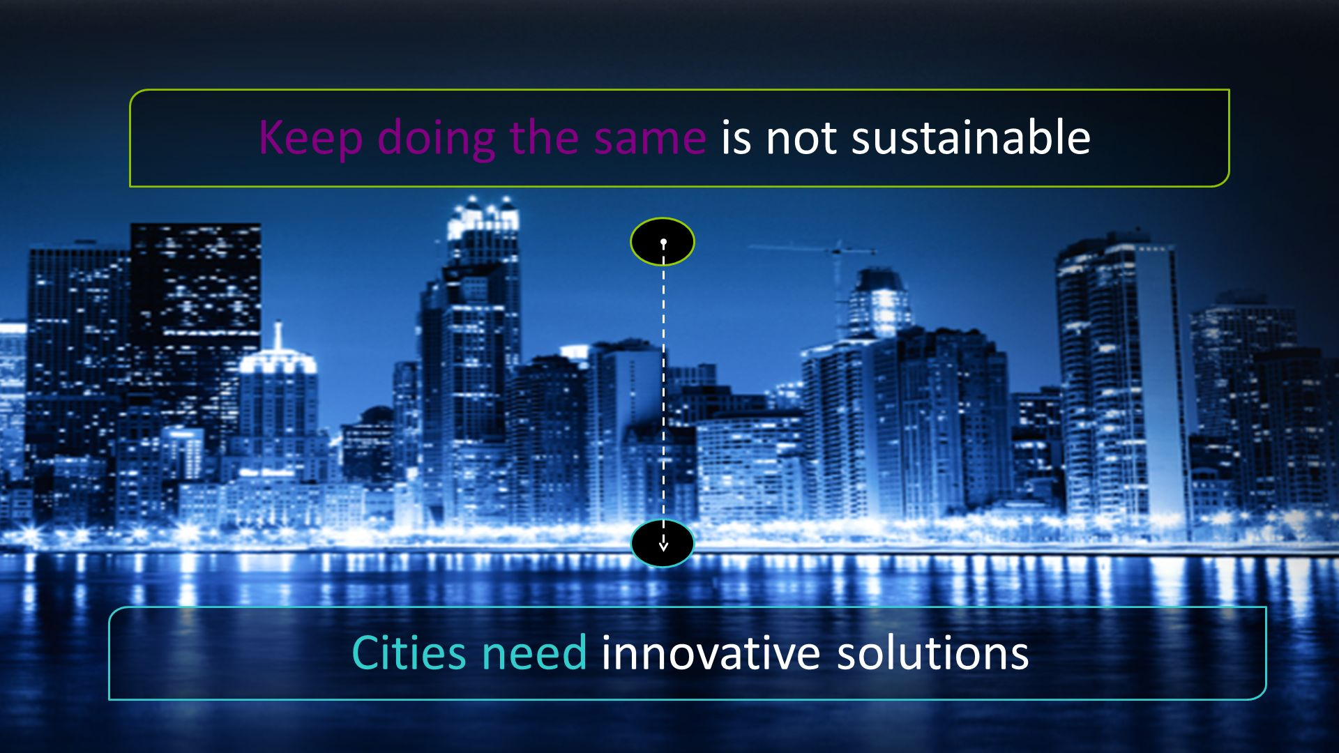 Keep doing the same is not sustainable Cities need innovative solutions