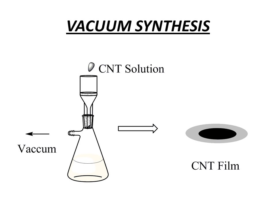 VACUUM SYNTHESIS