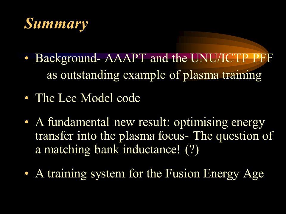 International Conference On Plasma Science Applications Icpsa2013