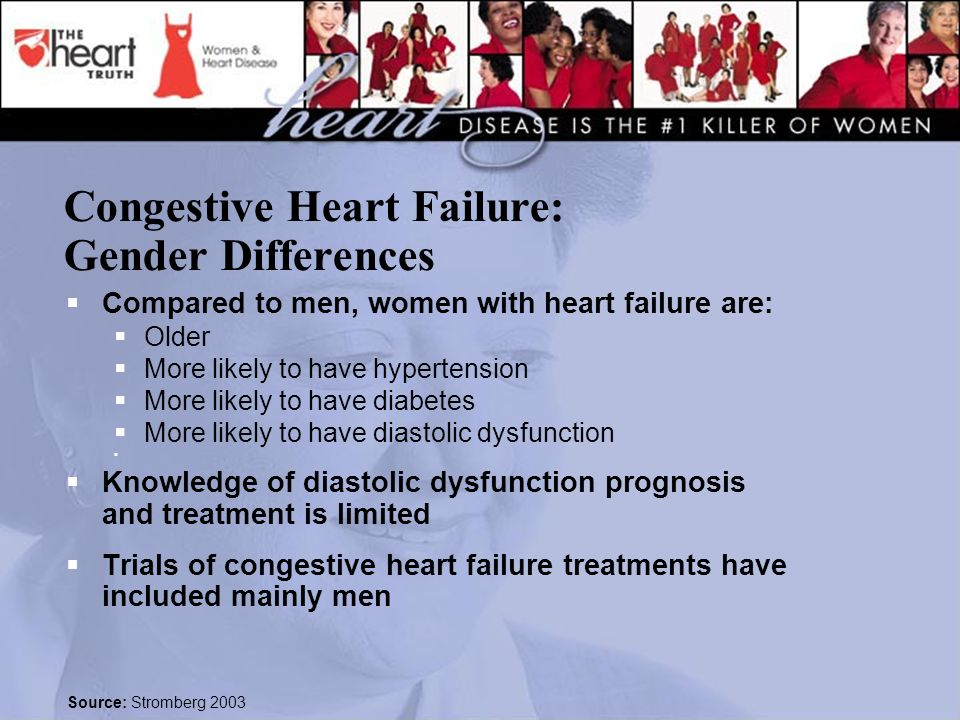 Congestive Heart Failure: Gender Differences  Compared to men, women with heart failure are:  Older  More likely to have hypertension  More likely to have diabetes  More likely to have diastolic dysfunction   Knowledge of diastolic dysfunction prognosis and treatment is limited  Trials of congestive heart failure treatments have included mainly men Source: Stromberg 2003