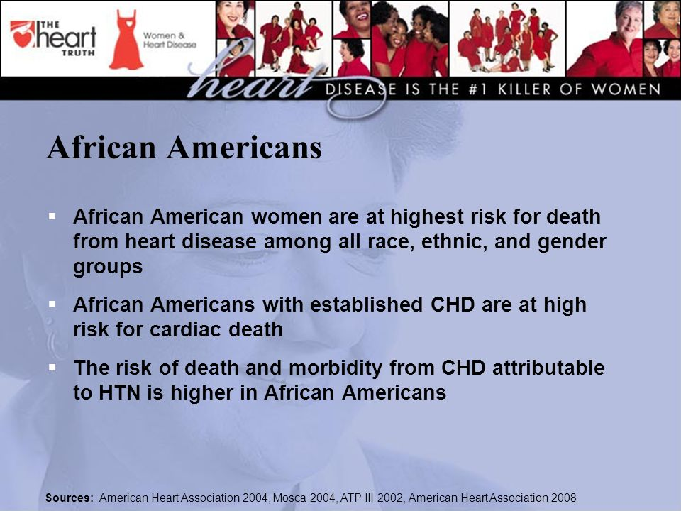African Americans  African American women are at highest risk for death from heart disease among all race, ethnic, and gender groups  African Americans with established CHD are at high risk for cardiac death  The risk of death and morbidity from CHD attributable to HTN is higher in African Americans Sources: American Heart Association 2004, Mosca 2004, ATP III 2002, American Heart Association 2008