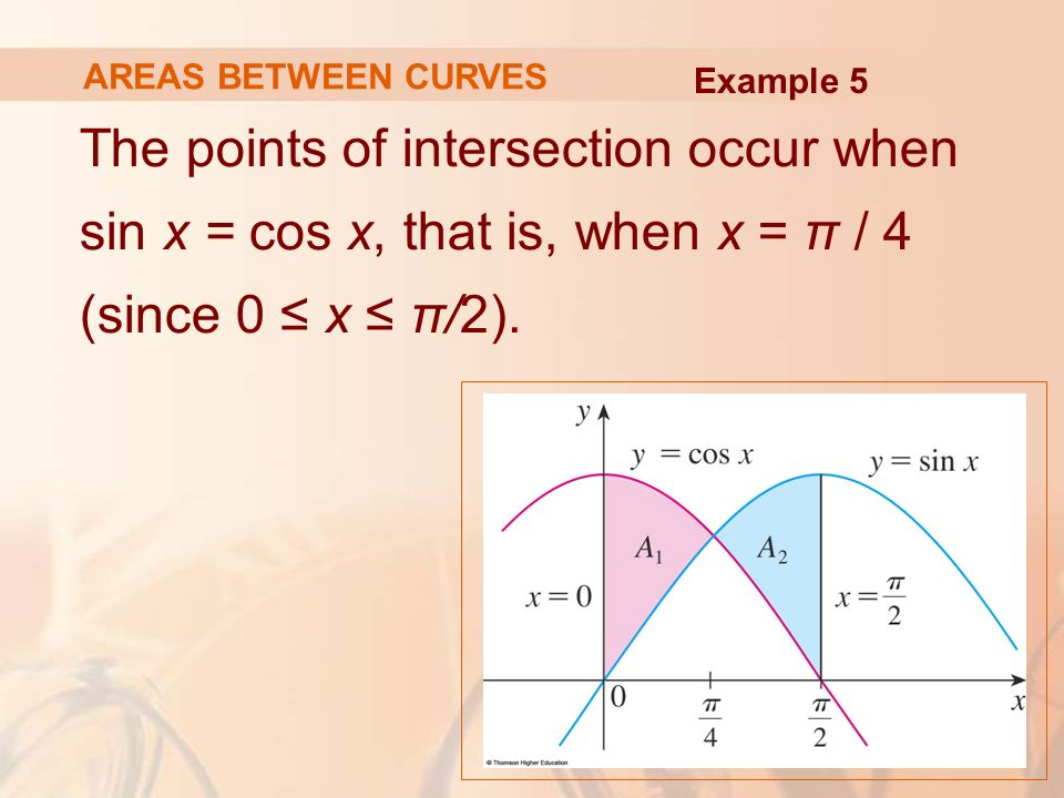 The points of intersection occur when sin x = cos x, that is, when x = π / 4 (since 0 ≤ x ≤ π/2).