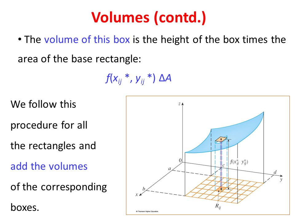 The volume of this box is the height of the box times the area of the base rectangle: f(x ij *, y ij *) ∆A Volumes (contd.) We follow this procedure for all the rectangles and add the volumes of the corresponding boxes.