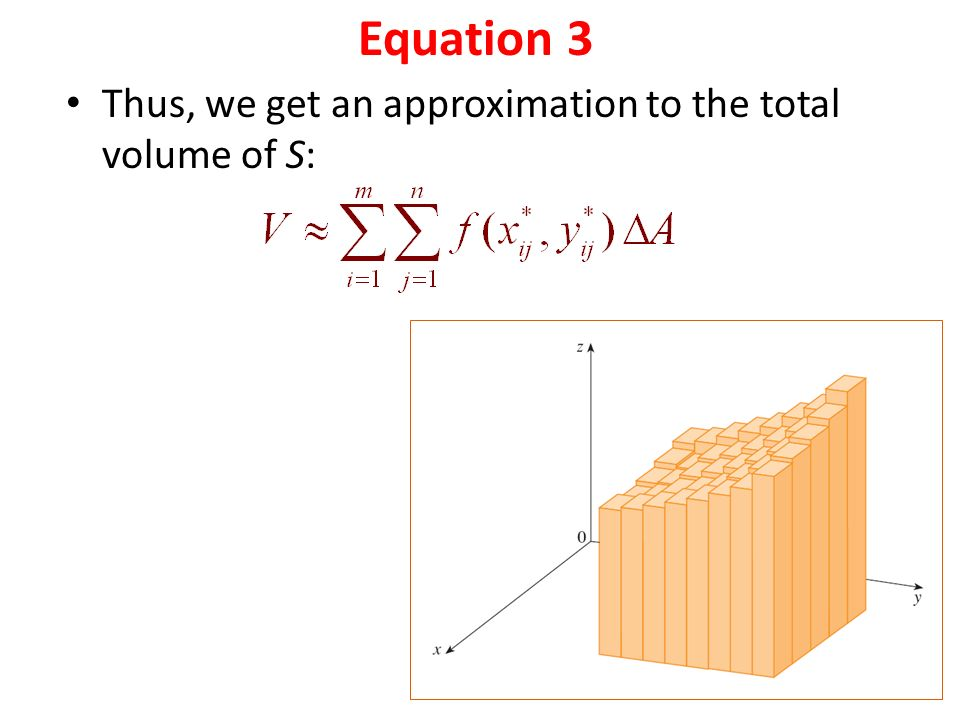 Thus, we get an approximation to the total volume of S: Equation 3