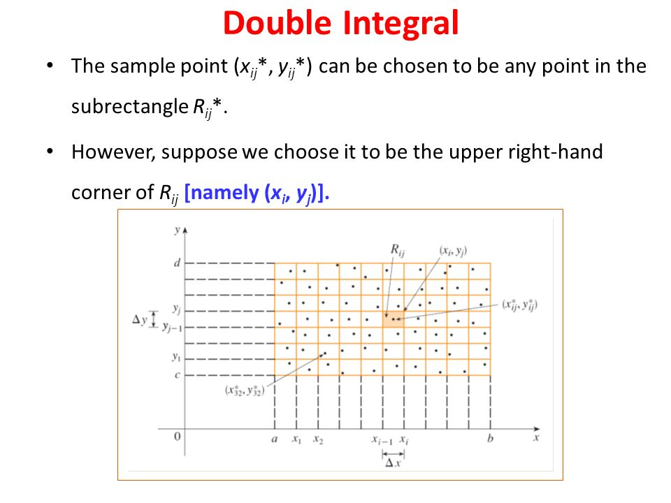 The sample point (x ij *, y ij *) can be chosen to be any point in the subrectangle R ij *.