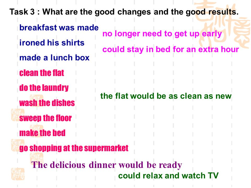 Task 3 : What are the good changes and the good results.