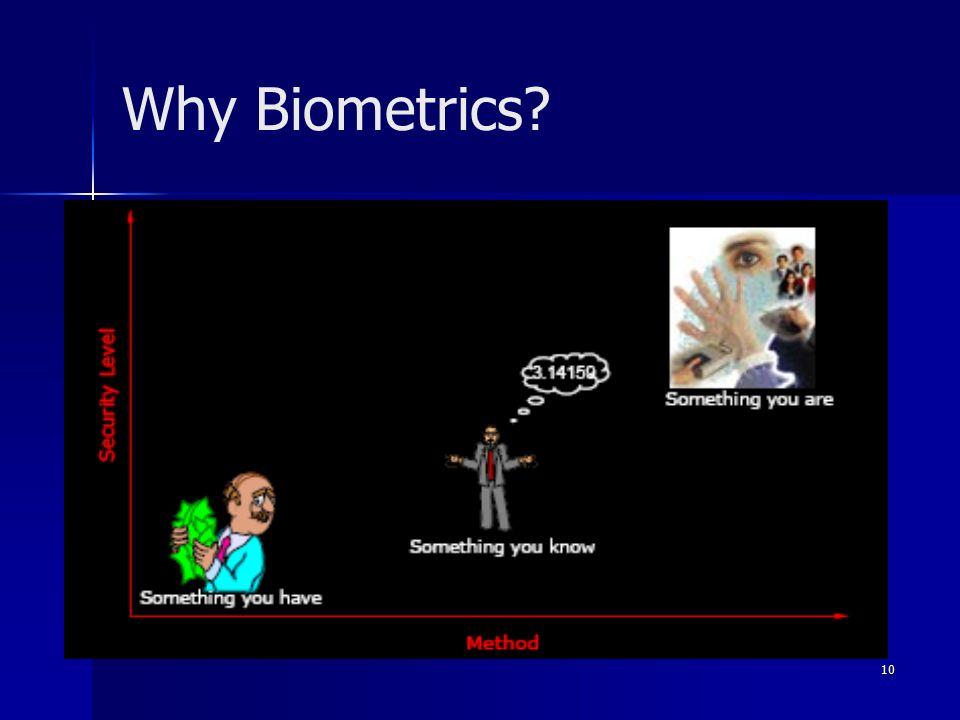 10 Why Biometrics