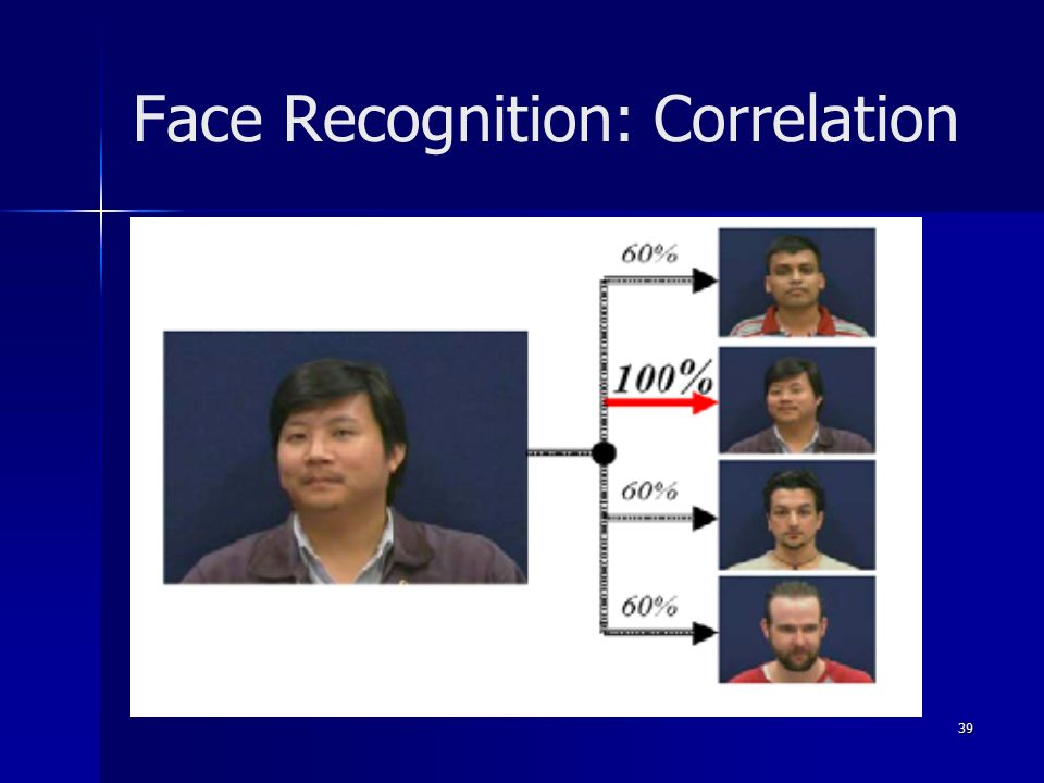 39 Face Recognition: Correlation