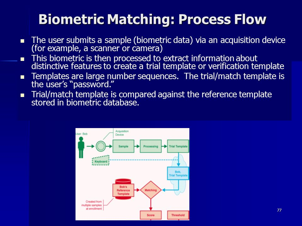 77 Biometric Matching: Process Flow The user submits a sample (biometric data) via an acquisition device (for example, a scanner or camera) This biometric is then processed to extract information about distinctive features to create a trial template or verification template Templates are large number sequences.
