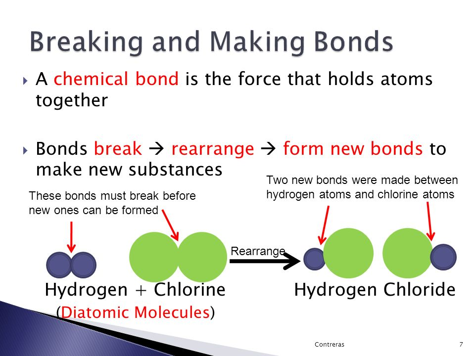 A chemical bond is the force that holds atoms together  Bonds break  rearrange  form new bonds to make new substances Hydrogen + Chlorine Hydrogen Chloride (Diatomic Molecules) 7 These bonds must break before new ones can be formed Two new bonds were made between hydrogen atoms and chlorine atoms Contreras Rearrange