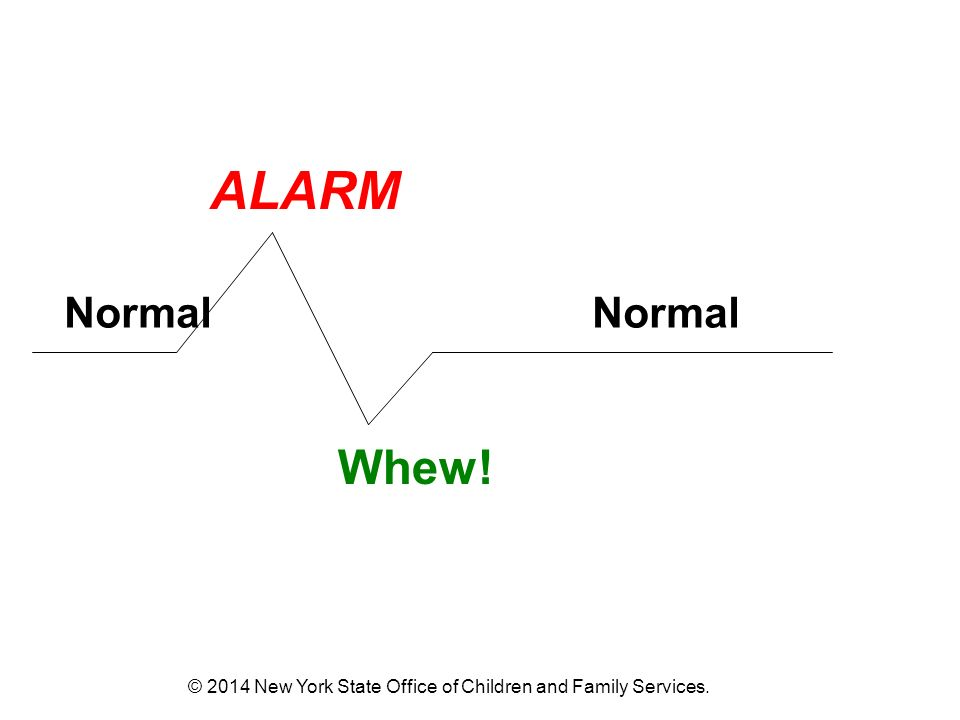 ALARM Normal Whew! Normal © 2014 New York State Office of Children and Family Services.