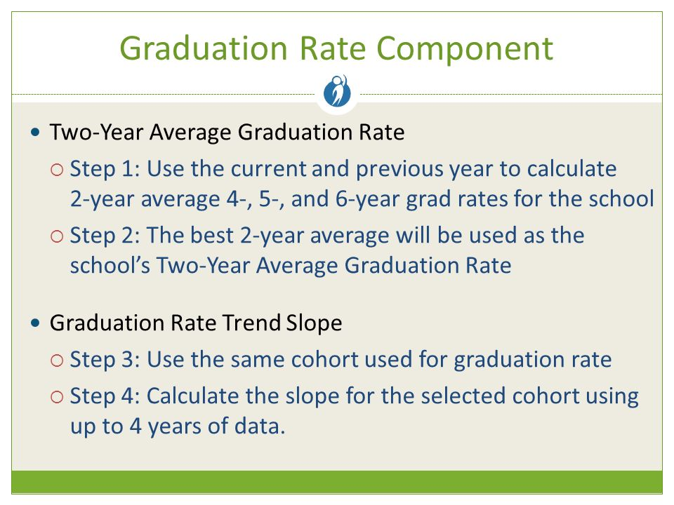 Graduation Rate Component Two-Year Average Graduation Rate  Step 1: Use the current and previous year to calculate 2-year average 4-, 5-, and 6-year grad rates for the school  Step 2: The best 2-year average will be used as the school's Two-Year Average Graduation Rate Graduation Rate Trend Slope  Step 3: Use the same cohort used for graduation rate  Step 4: Calculate the slope for the selected cohort using up to 4 years of data.