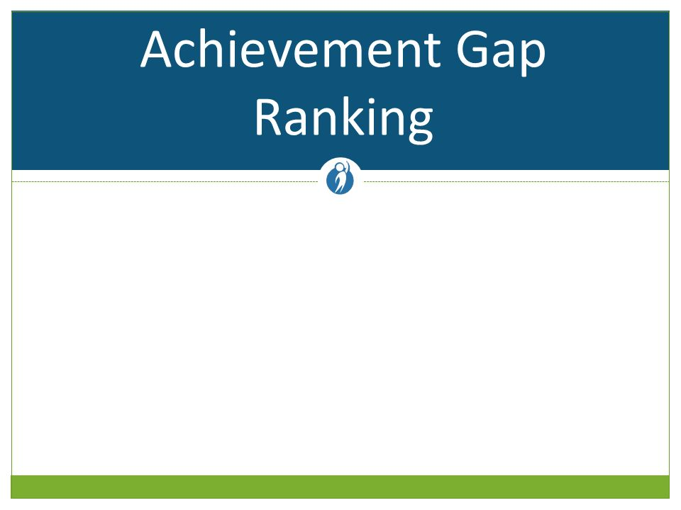 Achievement Gap Ranking