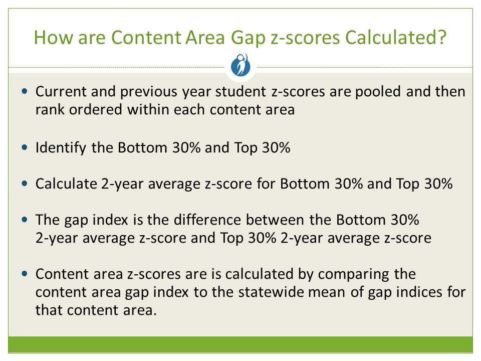 How are Content Area Gap z-scores Calculated.