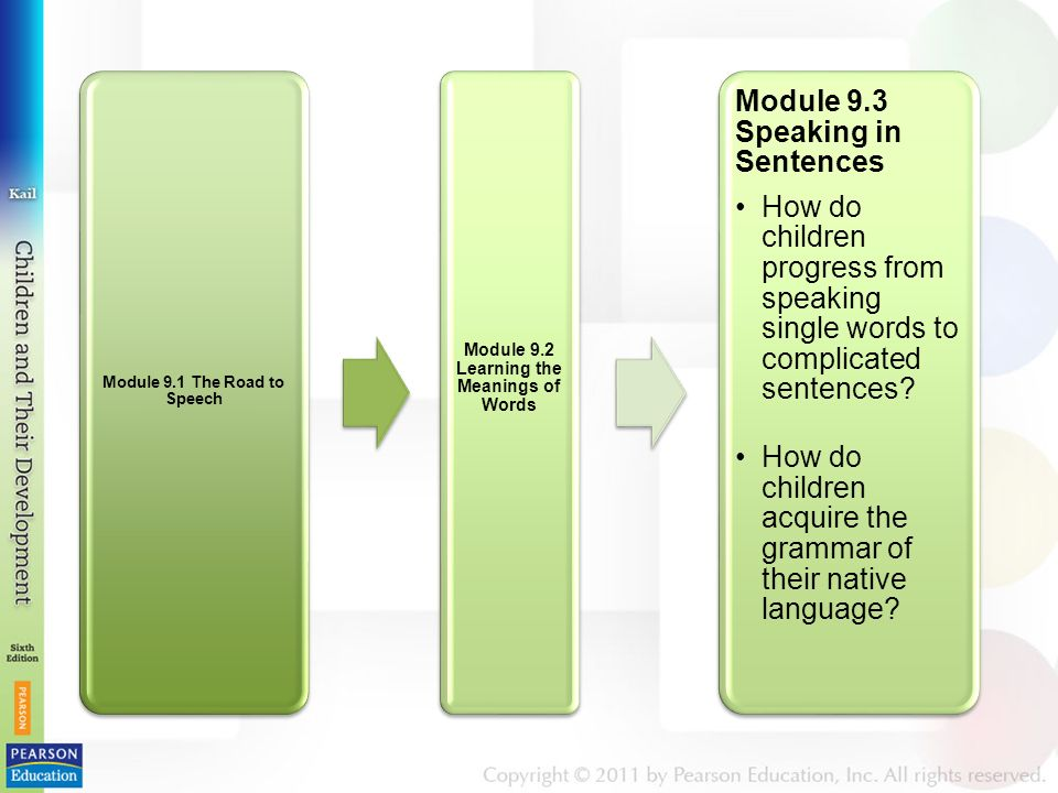 Module 9.1 The Road to Speech Module 9.2 Learning the Meanings of Words Module 9.3 Speaking in Sentences How do children progress from speaking single words to complicated sentences.