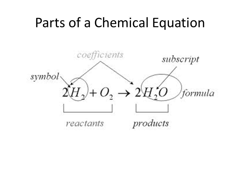 Balancing Chemical Equations Parts Of A Chemical Equation Ppt