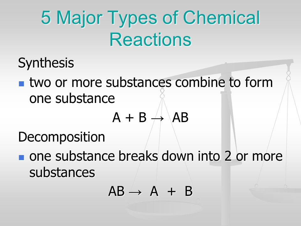 Reaction Types and Chemical Equations Chemical Reactions. - ppt ...