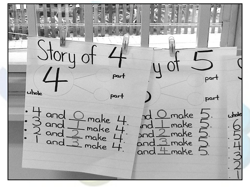 Awesome Otter Creek Math Worksheets Multiplication Gallery - Math ...