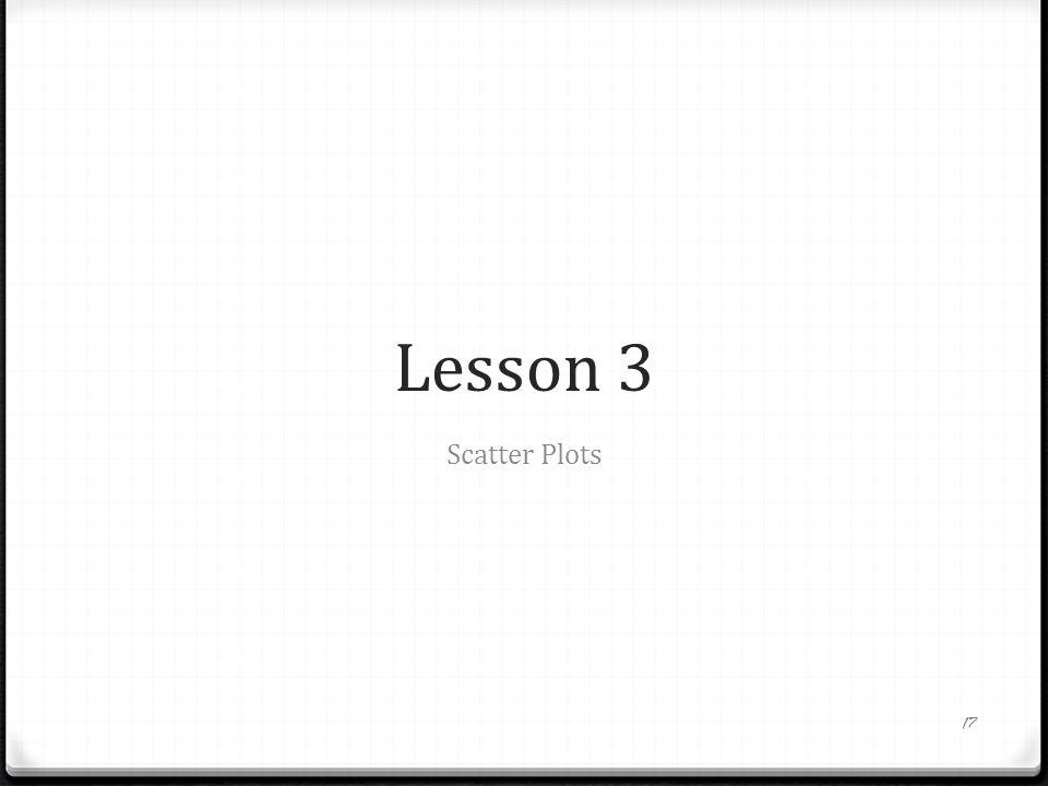 Lesson 3 Scatter Plots 17