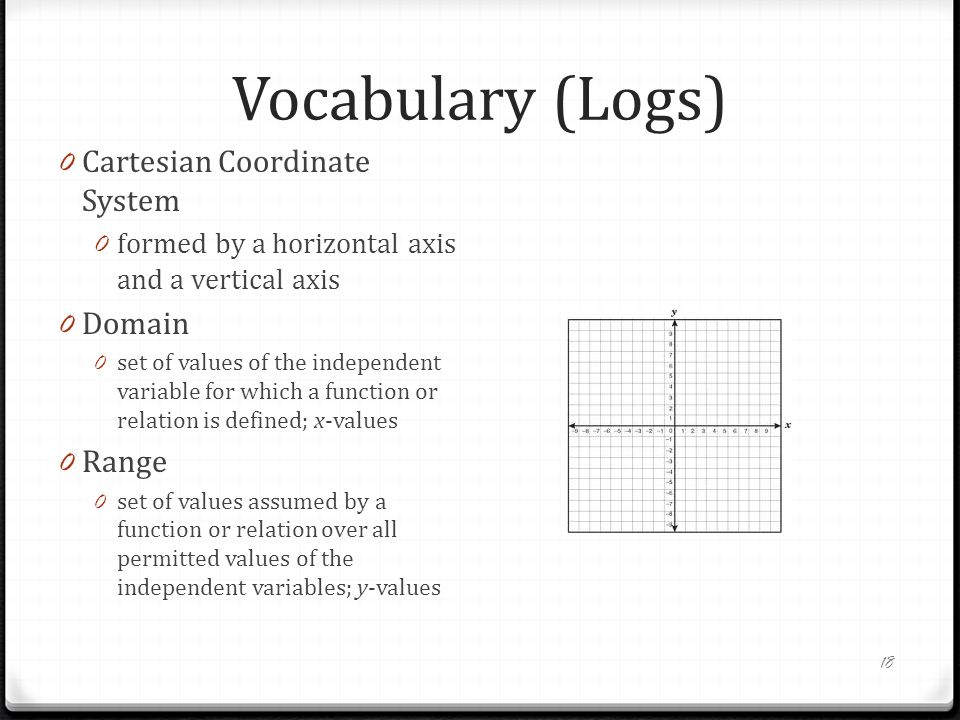 Vocabulary (Logs) 0 Cartesian Coordinate System 0 formed by a horizontal axis and a vertical axis 0 Domain 0 set of values of the independent variable for which a function or relation is defined; x-values 0 Range 0 set of values assumed by a function or relation over all permitted values of the independent variables; y-values 18