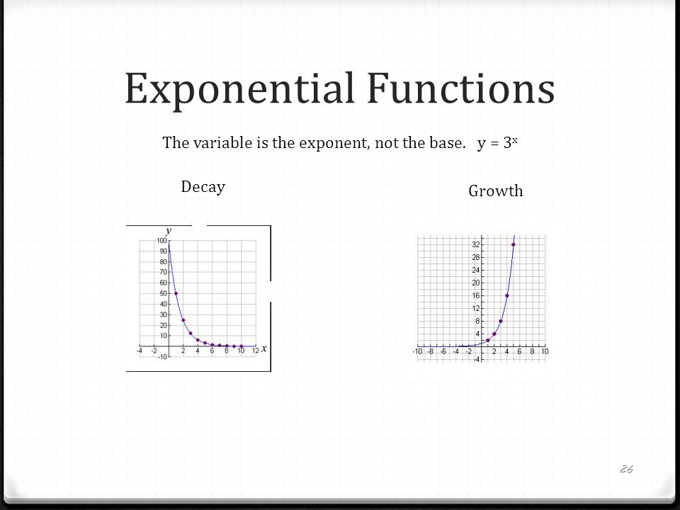 Exponential Functions Decay Growth The variable is the exponent, not the base. y = 3 x 26