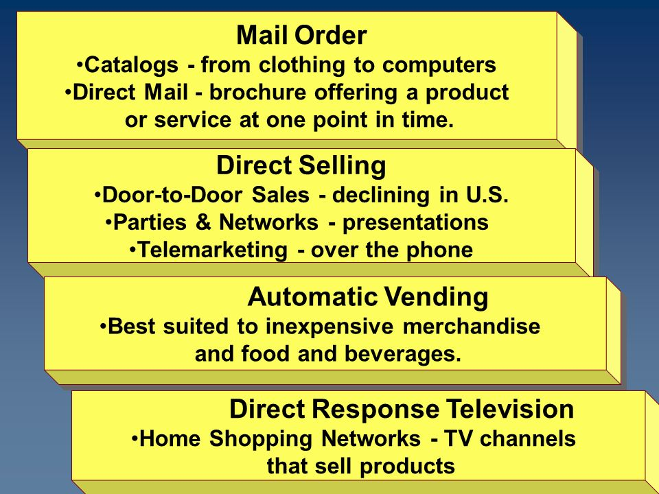 Mail Order Catalogs - from clothing to computers Direct Mail - brochure offering a product or service at one point in time.