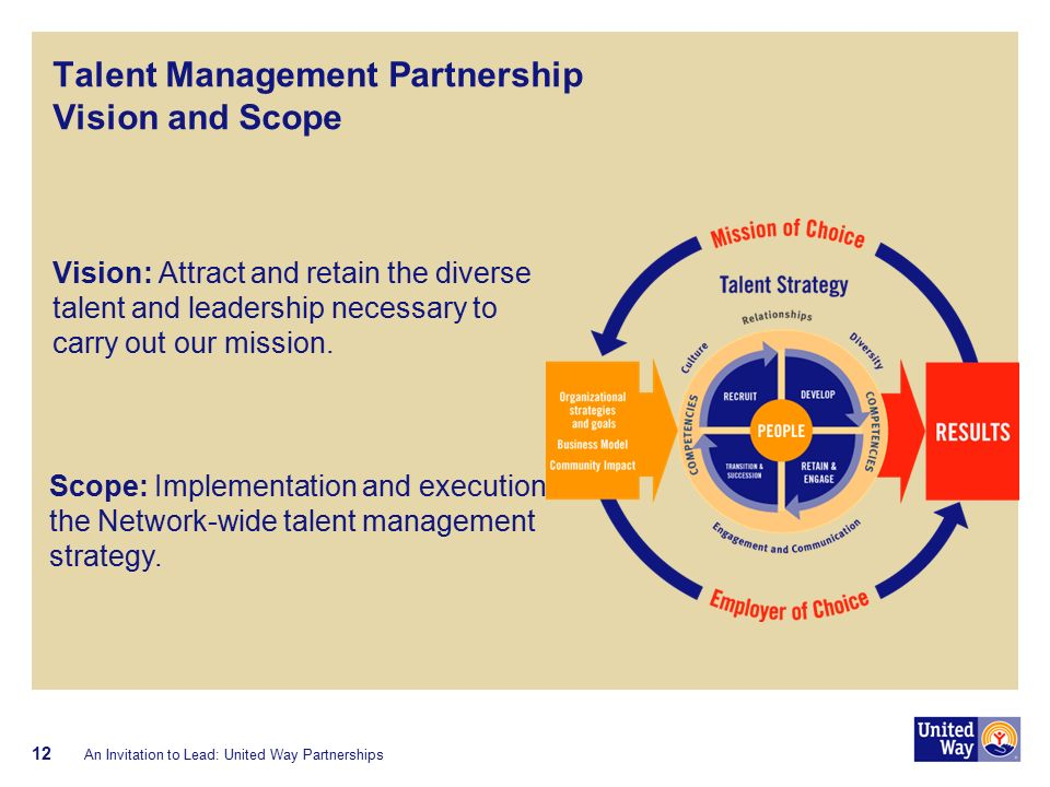Talent Management Partnership Vision and Scope Vision: Attract and retain the diverse talent and leadership necessary to carry out our mission.