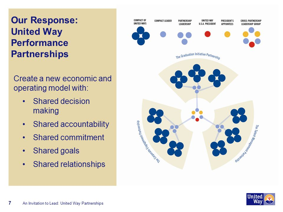 Our Response: United Way Performance Partnerships Create a new economic and operating model with: Shared decision making Shared accountability Shared commitment Shared goals Shared relationships 7 An Invitation to Lead: United Way Partnerships