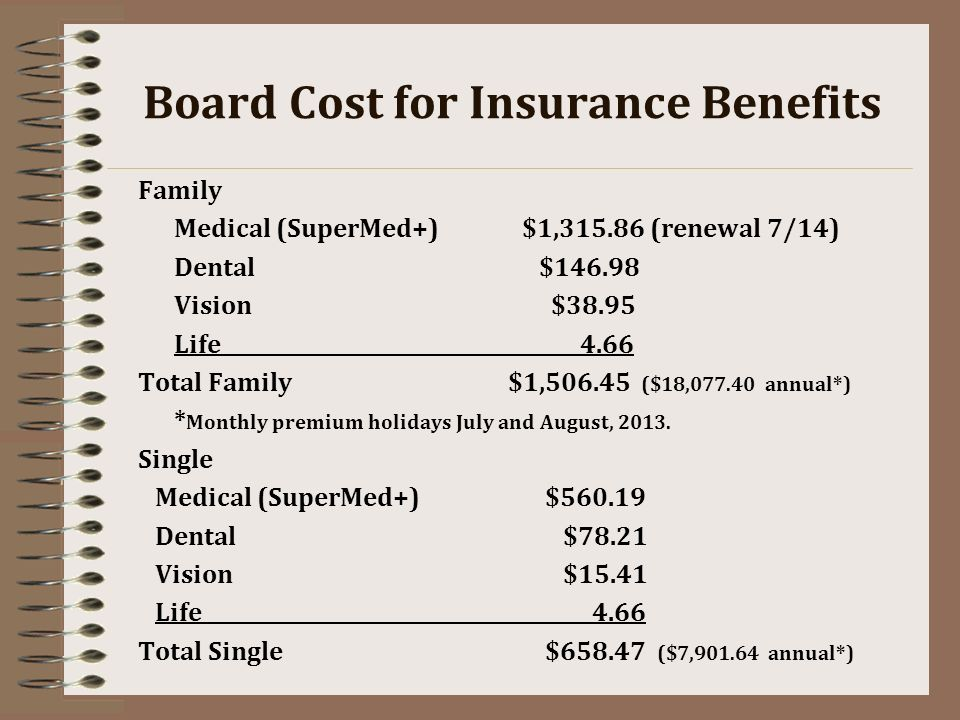 Board Cost for Insurance Benefits Family Medical (SuperMed+)$1, (renewal 7/14) Dental $ Vision $38.95 Life 4.66 Total Family $1, ($18, annual*) * Monthly premium holidays July and August, 2013.