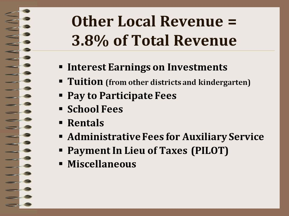 Other Local Revenue = 3.8% of Total Revenue  Interest Earnings on Investments  Tuition (from other districts and kindergarten)  Pay to Participate Fees  School Fees  Rentals  Administrative Fees for Auxiliary Service  Payment In Lieu of Taxes (PILOT)  Miscellaneous