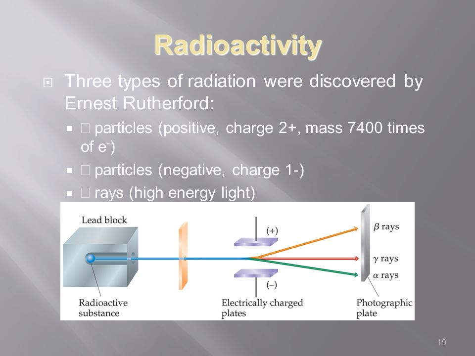 19 Radioactivity  Three types of radiation were discovered by Ernest Rutherford:   particles (positive, charge 2+, mass 7400 times of e - )   particles (negative, charge 1-)   rays (high energy light)