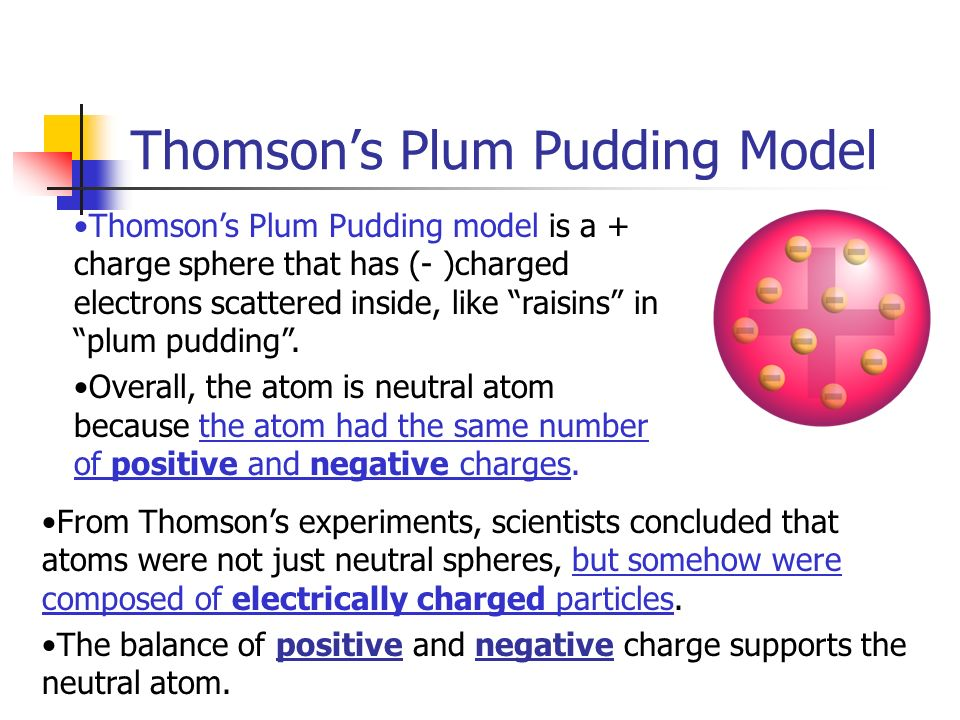 Thomson's Plum Pudding Model Thomson's Plum Pudding model is a + charge sphere that has (- )charged electrons scattered inside, like raisins in plum pudding .