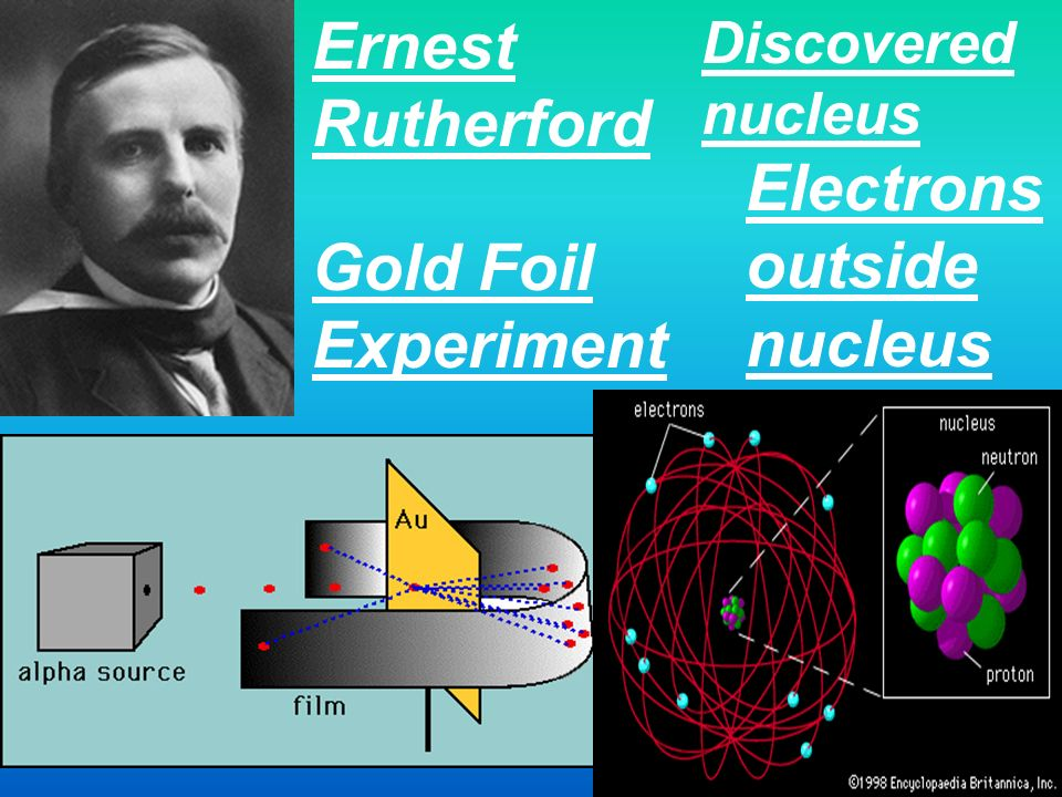 Ernest Rutherford Gold Foil Experiment Electrons outside nucleus Discovered nucleus