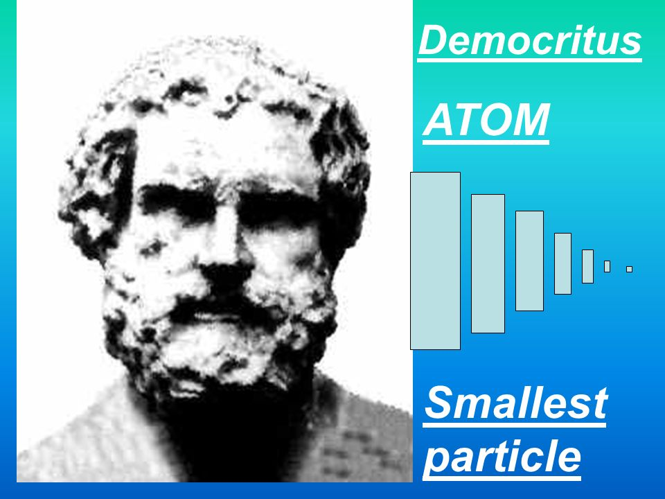 Democritus ATOM Smallest particle