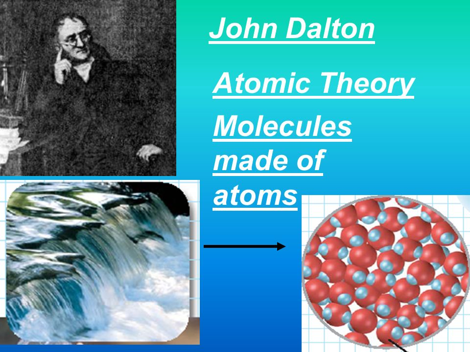 Molecules made of atoms John Dalton Atomic Theory