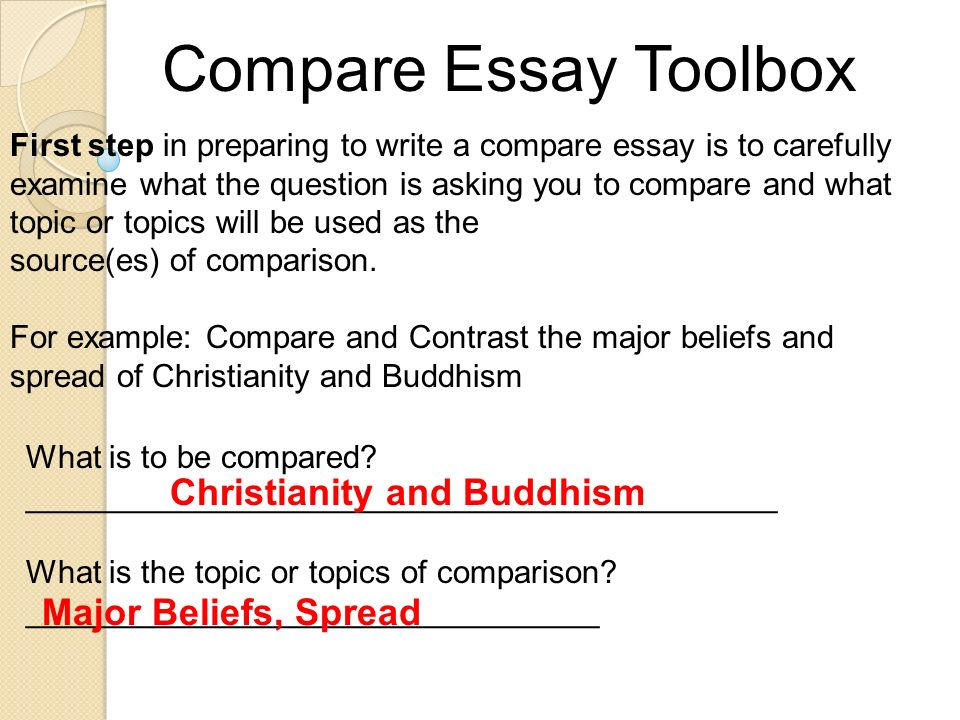 best rhetorical analysis essay editor site for school esl cheap religion in the civil war the northern perspective the paraphrasing legal citation research paper topics world