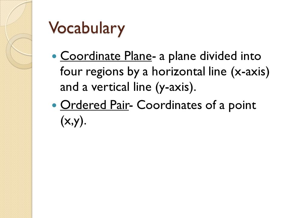 Vocabulary Coordinate Plane- a plane divided into four regions by a horizontal line (x-axis) and a vertical line (y-axis).