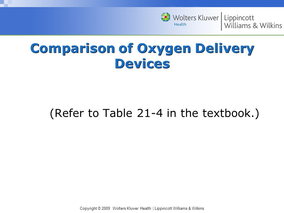 Copyright © 2009 Wolters Kluwer Health | Lippincott Williams & Wilkins Comparison of Oxygen Delivery Devices (Refer to Table 21-4 in the textbook.)