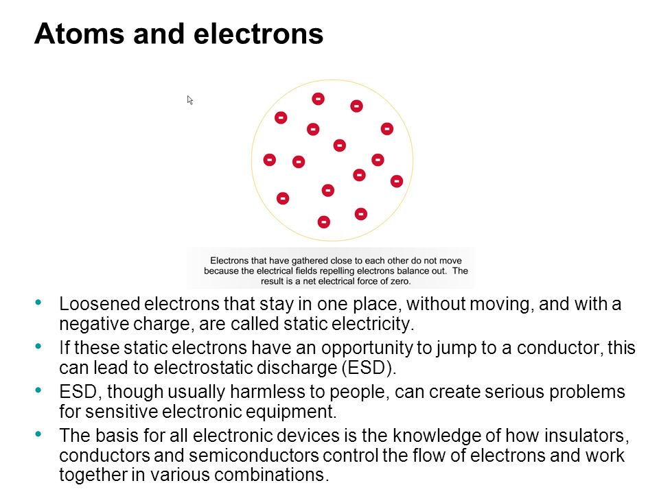 Atoms and electrons Loosened electrons that stay in one place, without moving, and with a negative charge, are called static electricity.