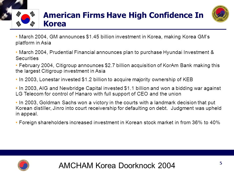 AMCHAM Korea Doorknock March 2004, GM announces $1.45 billion investment in Korea, making Korea GM's platform in Asia March 2004, Prudential Financial announces plan to purchase Hyundai Investment & Securities February 2004, Citigroup announces $2.7 billion acquisition of KorAm Bank making this the largest Citigroup investment in Asia In 2003, Lonestar invested $1.2 billion to acquire majority ownership of KEB In 2003, AIG and Newbridge Capital invested $1.1 billion and won a bidding war against LG Telecom for control of Hanaro with full support of CEO and the union In 2003, Goldman Sachs won a victory in the courts with a landmark decision that put Korean distiller, Jinro into court receivership for defaulting on debt.