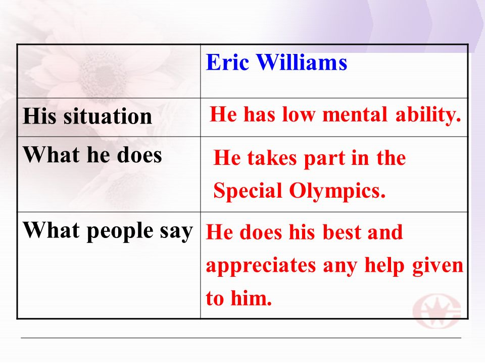 Eric Williams His situation What he does What people say He has low mental ability.